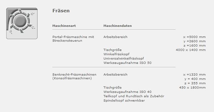 Fräsen_Maschinenpark.png