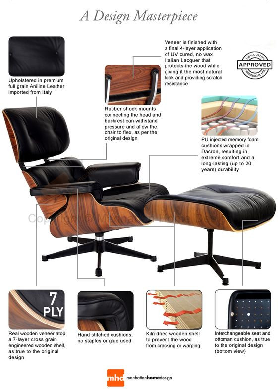 Eames Lounge Chair and Ottoman Replica Reproduction | Best quality Eames Lounge reproduction