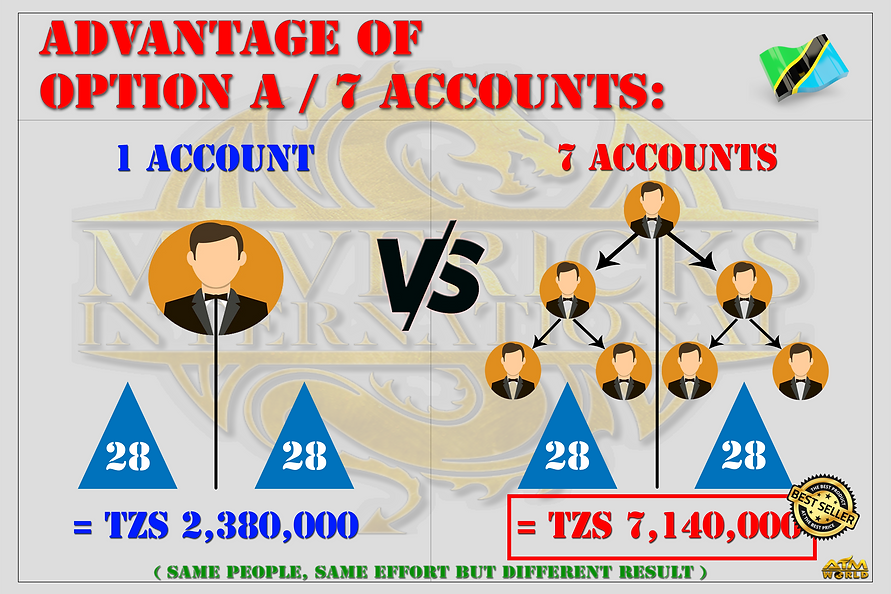 advantage of 7 accounts TANZANIA.png