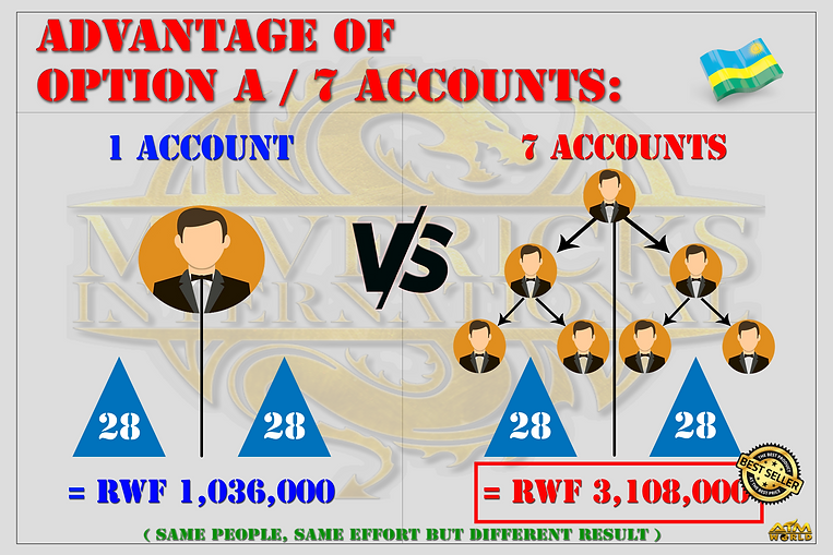 advantage of 7 accounts RWANDA.png