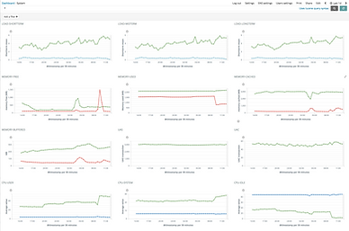 frafos_abc_monitor_graph_6.png