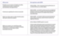 Privacy-policy-tables-1.png