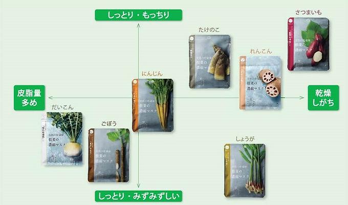 7種.jpg