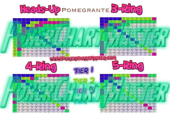 pokerbigtop1LPomegranteSITE.jpg
