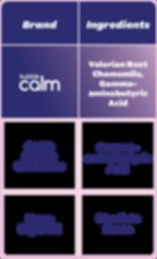 BC_ComparisonTables_0320-2Ingredients.pn