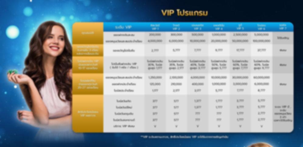 OLE777 VIP