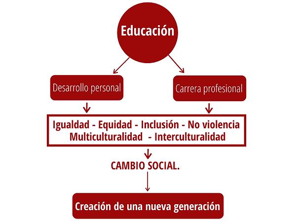 Educación (5).png