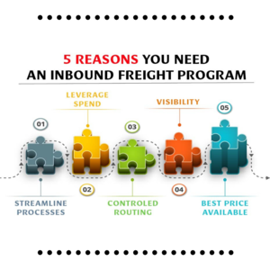5 Reasons you Need an Inbound Freight Program