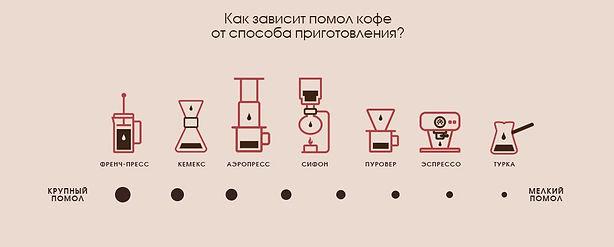 coffee-grinding_live_coffee.jpg