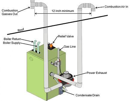 HVAC114_CondBoiler-1_DS_4-3-14.jpg