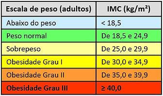tabela IMC.JPG