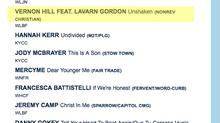 "Radio Single ""Unshaken"" Impacting Radio on Christian Soft AC Most Added Chart"