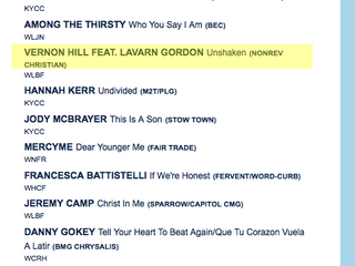 "Radio Single ""Unshaken"" Impacting Radio on Christian Soft AC Most Added Chart"