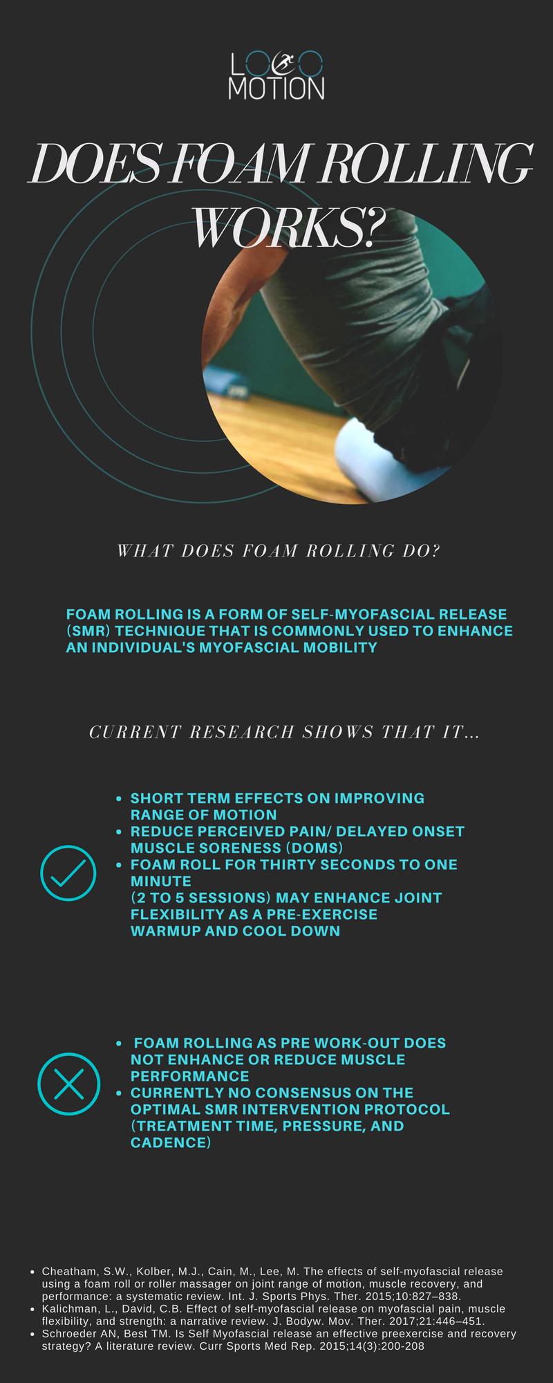 Foam Rolling Effective
