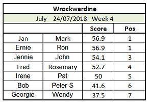 Wrockwardine 24 07 2018.PNG