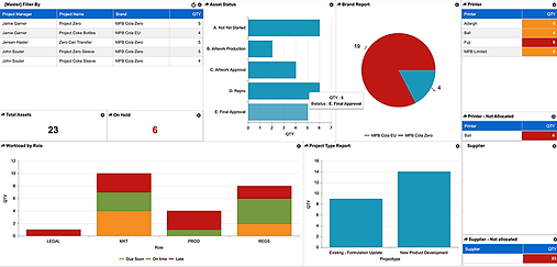 MYPACKBRAIN-artwork-process-management-workflow-charts-and-dashboards.png
