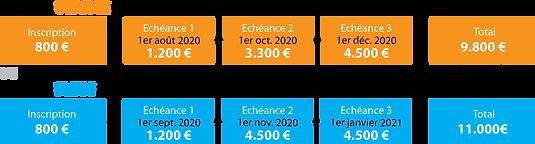 Tarifs WAC 2021 Euros.png