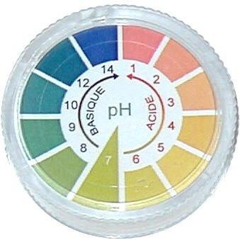 Le PH ou Potentiel Hydrogène ...