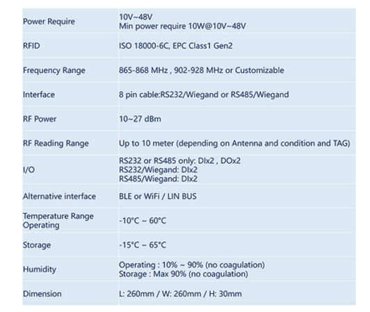 UHF880 SPECIFICATION.png