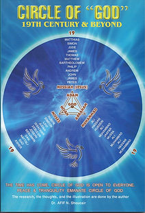 Circle Of God