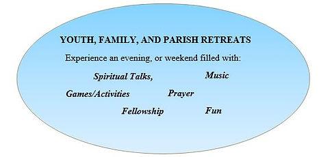 youthfamilyparishretreats.JPG