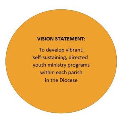 vision statement.JPG