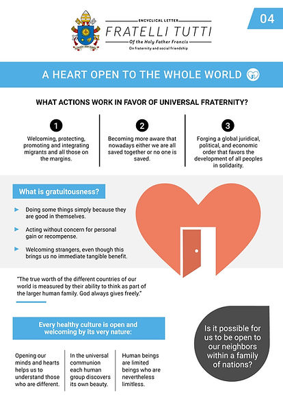 09- Infographic 4 - FRATELLI TUTTI - Cha