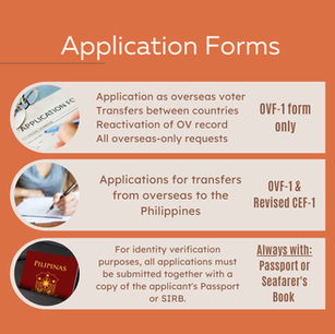 ANNEX D - Application Forms.png