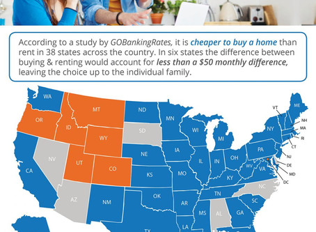Buying a Home is Cheaper than Renting in 38 States! [INFOGRAPHIC]