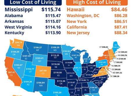 What State Gives You the Most 'Bang for Your Buck'? [INFOGRAPHIC]