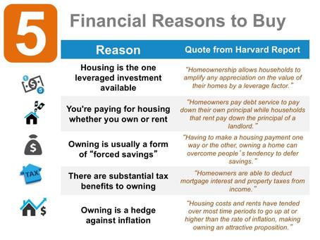 5 Reasons to Buy