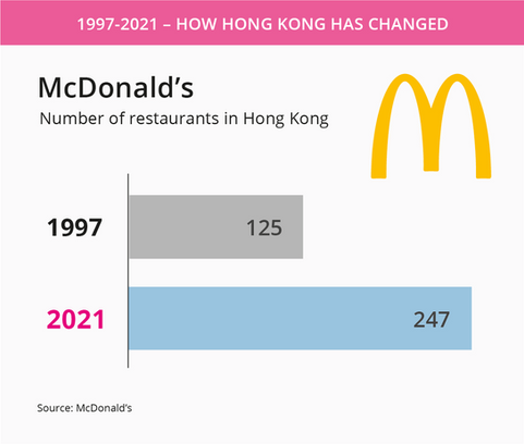 McDonalds restaurants.png