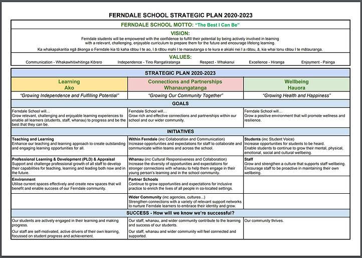 Strategic Plan 2020-2023.jpg