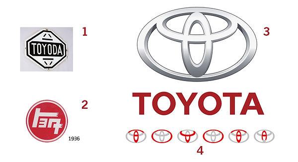 Daytona Toyota Logos