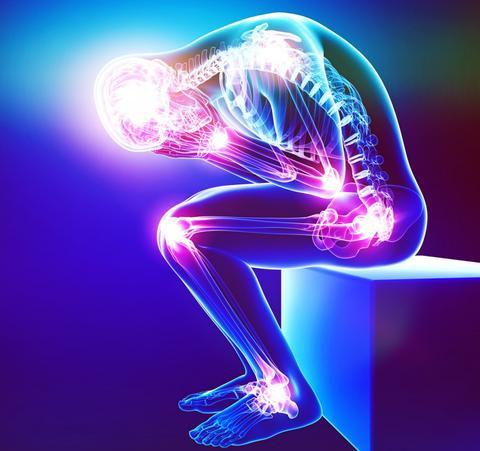 Pain Consultation