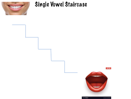 Single Vowel Staircase