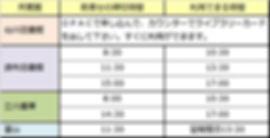 仙川利用時間.jpg