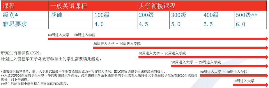 UCP length CN.png