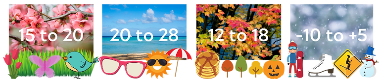 Halifax Temperatures.png