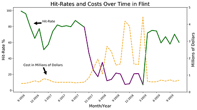 hit_rate_time_3 (6).png
