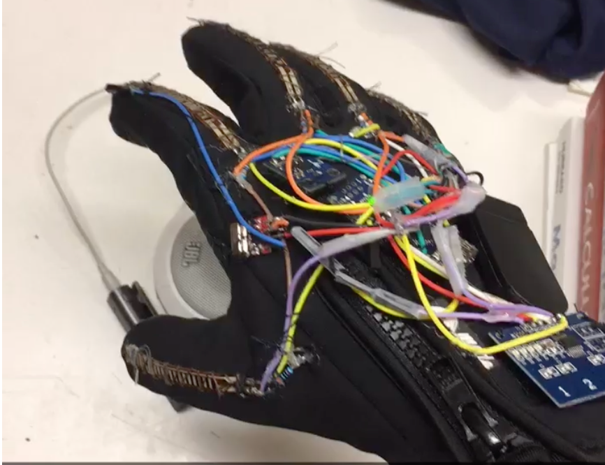 Gesture Detection and Analysis Glove