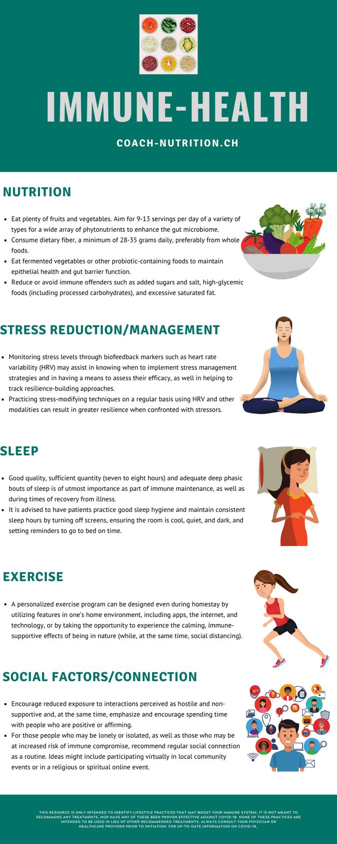 Essentials Immune Health