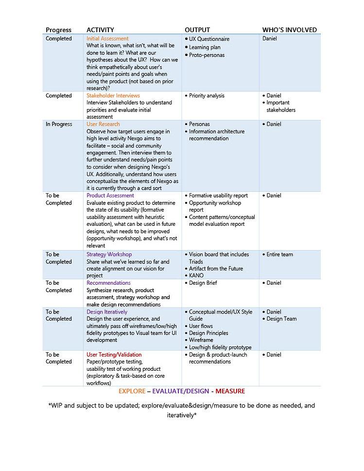 UX Project Plan (1)1024_1.jpg