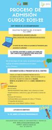 Instrucciones admisión nuevo alumnado curso 2021-2022