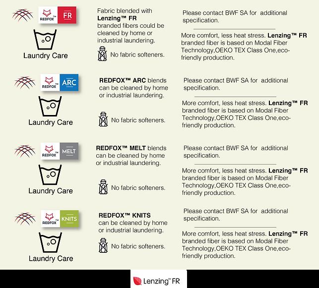 BWF General Laundry care.Learn more at bwf.sa