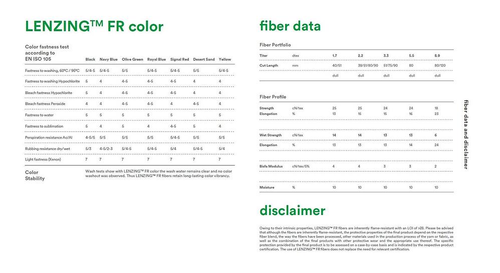LENZING™ Color Fastness + Fiber spec she