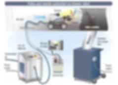 Danduct robot bilde fra pdf.JPG