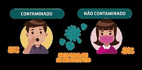 CONTAMINAÇÃO 1.png