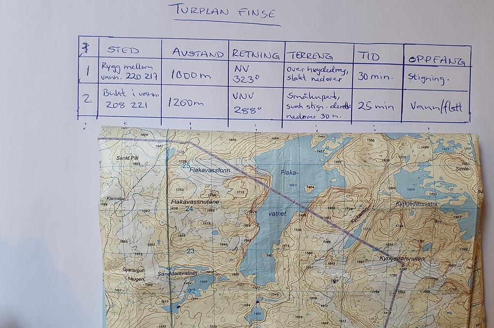 Planlegging av rute på kart og på papir.