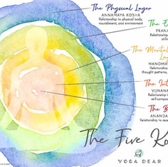The Five Koshas
